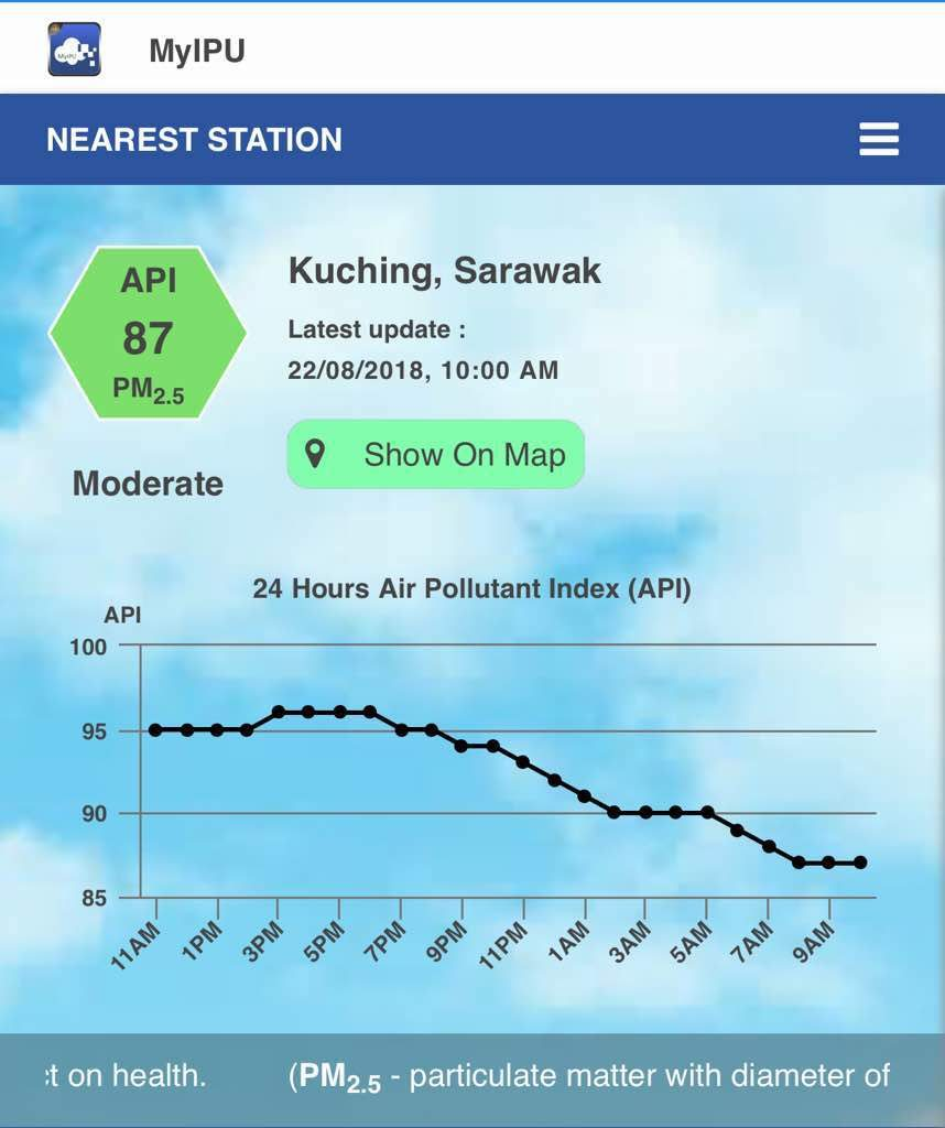 Jerebu Sarawak Dari Ipu Tidak Sihat Kepada Ipu Sederhana Hari Ini Sarawakvoice Com